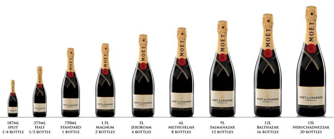 如何正确打开一支超大瓶的香槟?